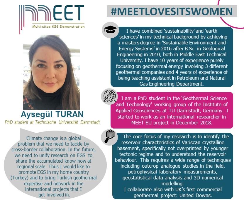 Aysegul Turan portrait for MEETLOVESITSWOMEN campaign